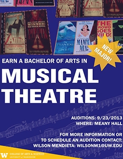 Music Theatre poster